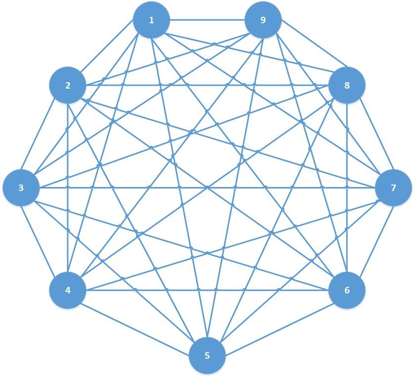 teorema parității opțiunilor)