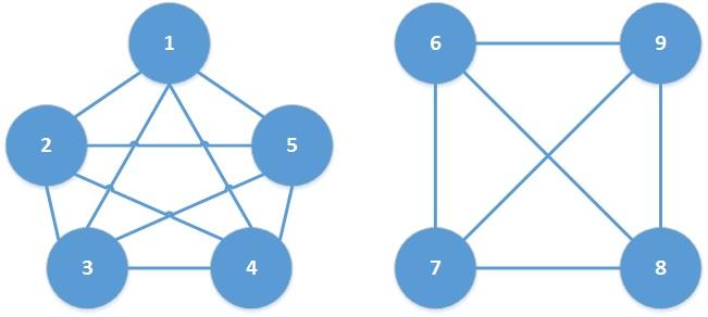 teorema parității opțiunilor